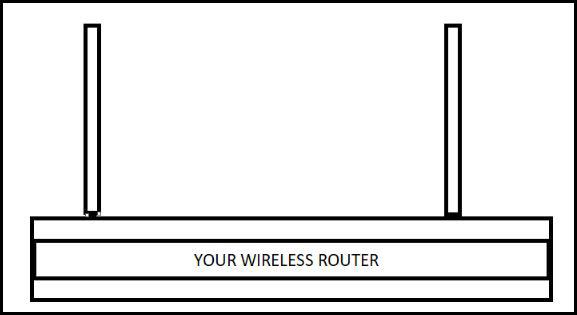 Krack Attack - WPA2 WiFi wireless router